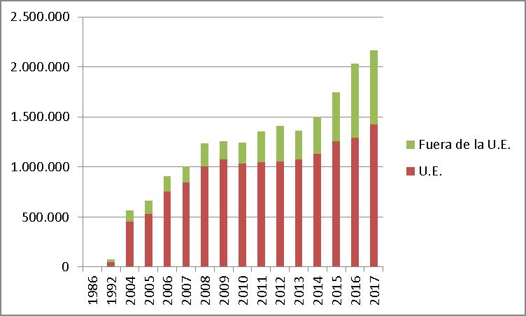 exportacion porcino Spain